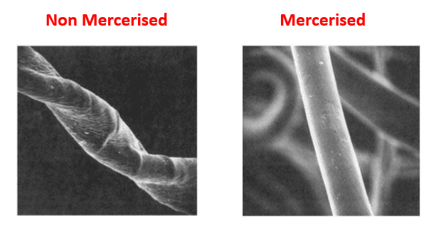 Difference between non mercerised and mercerised fabric