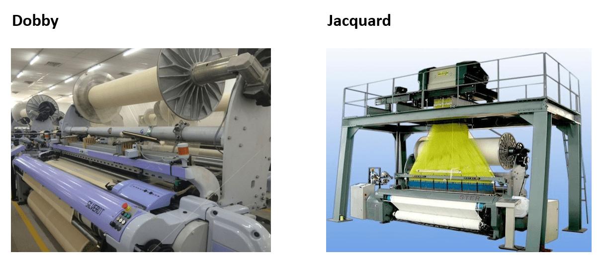 Modern dobby and jacquard machines